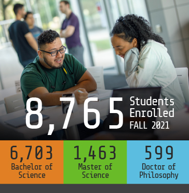 8,468 Students Enrolled for Fall 2019