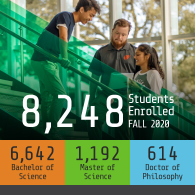 8,248 Students Enrolled for Fall 2020