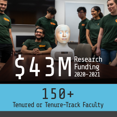 $56 Million Research Funding 2018-2019